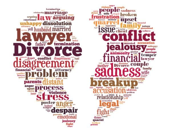 NC Family Law Resources - broken heart with divorce, divorce lawyer, conflict words