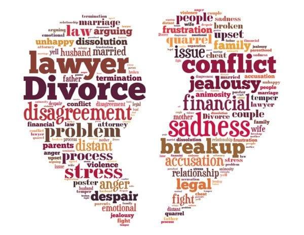NC Family Law Resources - broken heart with divorce, divorce lawyer, conflict words