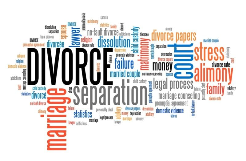 Divorce Myths word cloud